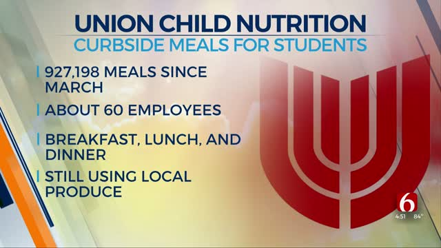 Union Workers Serve Nearly 1 Million Free Meals During Shutdown