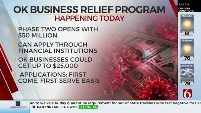 Another $50 Million Up For Grabs In Phase 2 Of Oklahoma Business Relief Program