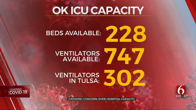Growing Concern Over Hospital Capacity For COVID-19 Cases