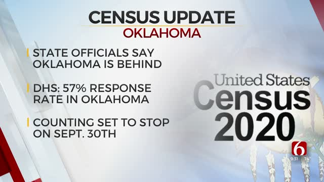Oklahomans Lagging Behind In Completing 2020 Census