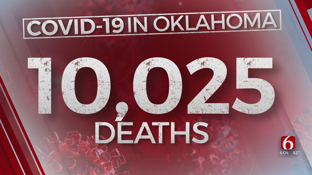 Oklahoma Surpasses 10,000 Deaths From COVID-19
