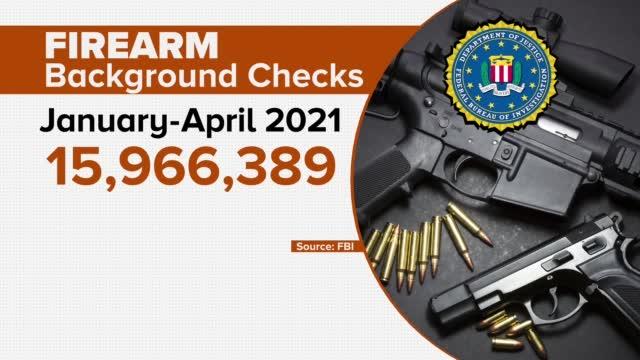 Gun Sales Up During Pandemic, Setting Records