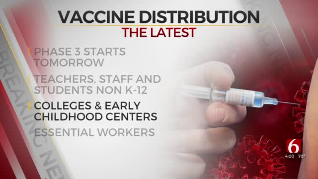 OSDH: Oklahomans In Phase 3 Eligible For COVID-19 Vaccine Starting Tuesday