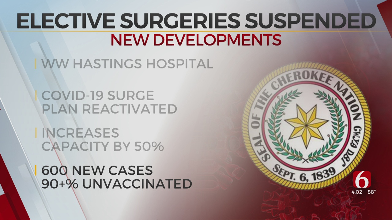 Cherokee Nation Suspends Elective Surgeries Due To COVID-19 Surge