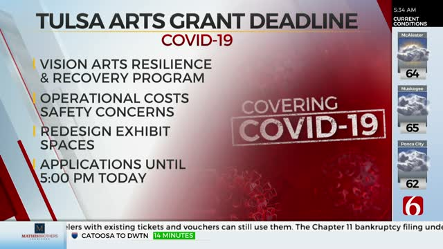Program To Help Nonprofit Art Organizations Impacted By COVID-19 Pandemic