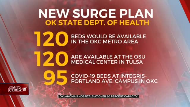 State Of Oklahoma Prepares New Hospital Surge Plan In Face Of Rising Cases
