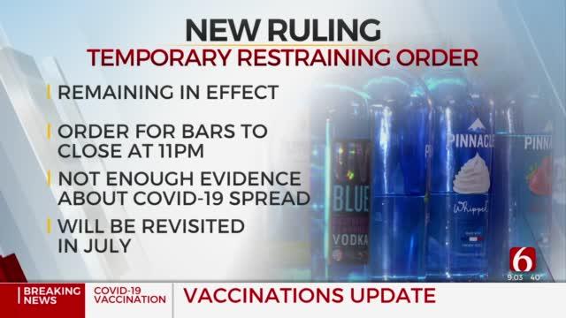 Judge Extends Temporary Restraining Order, Serving Relief For Oklahoma Bars, Restaurants