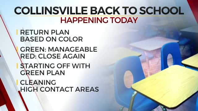 Collinsville Students Head Back To The Classroom