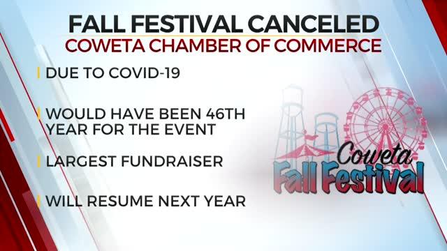 Coweta Fall Festival Canceled Due To COVID-19