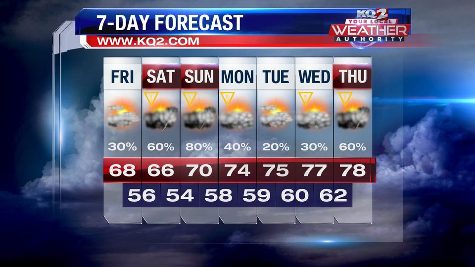 Image for KQ2 Forecast: Cloudy skies today with a few light showers