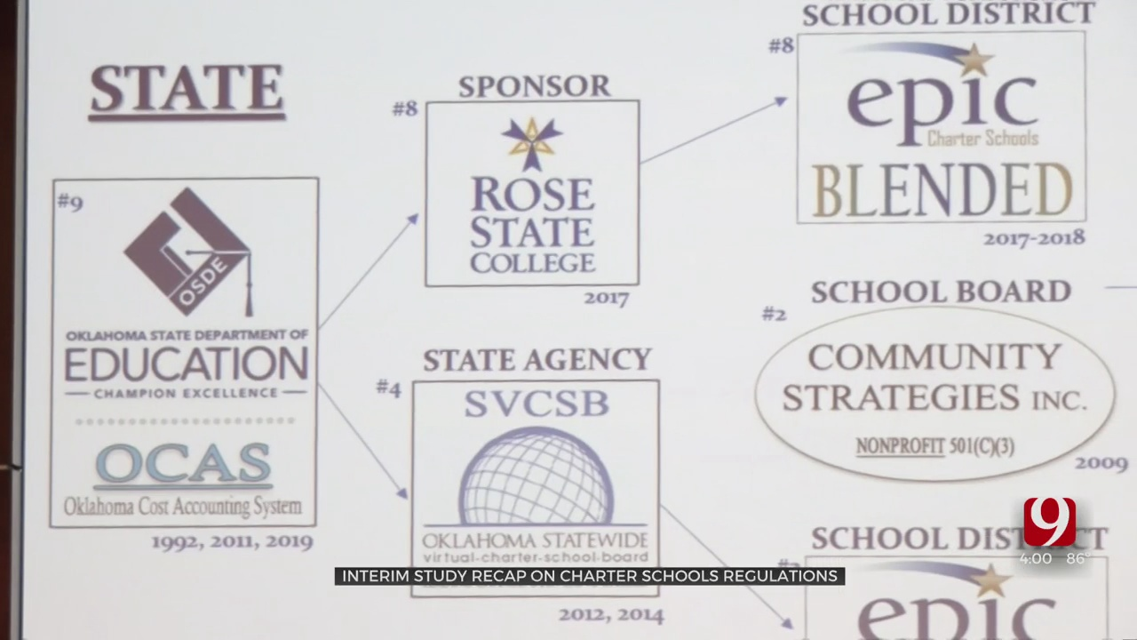 Interim Study Seeks To Close Charter School Loopholes, State Lawmaker Says