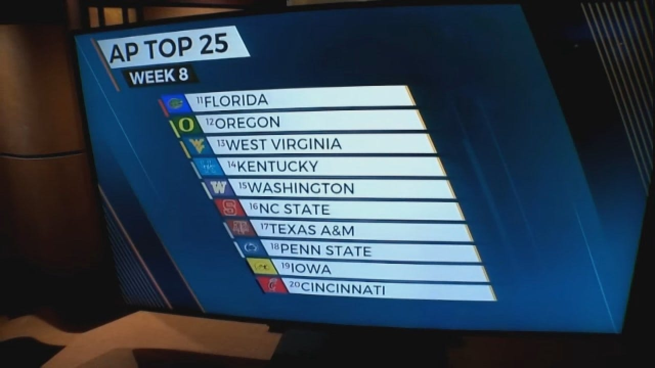OU Moves Back Up In The Latest AP Rankings