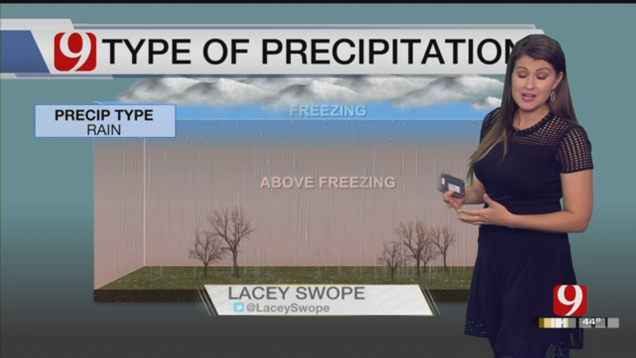 Lacey Swope Breaks Down How Different Types Of Precipitation Form