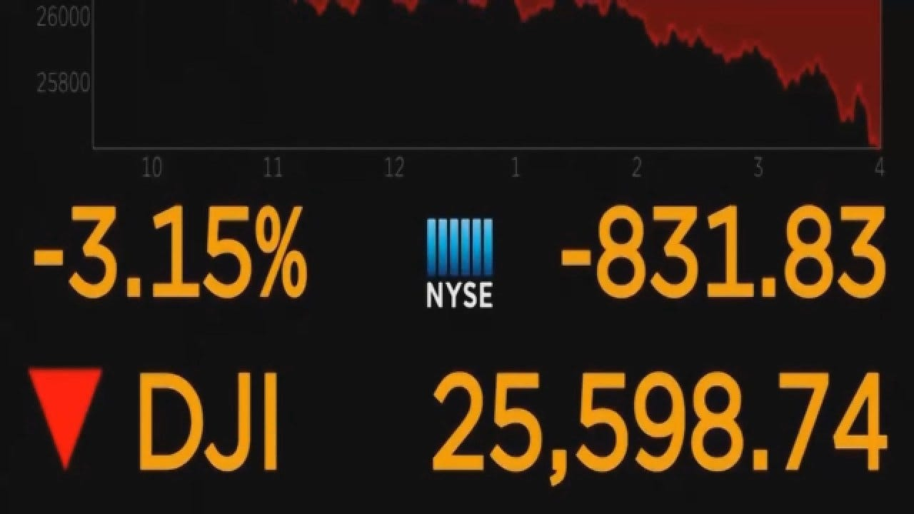Wall Street Plummets For 2nd Day