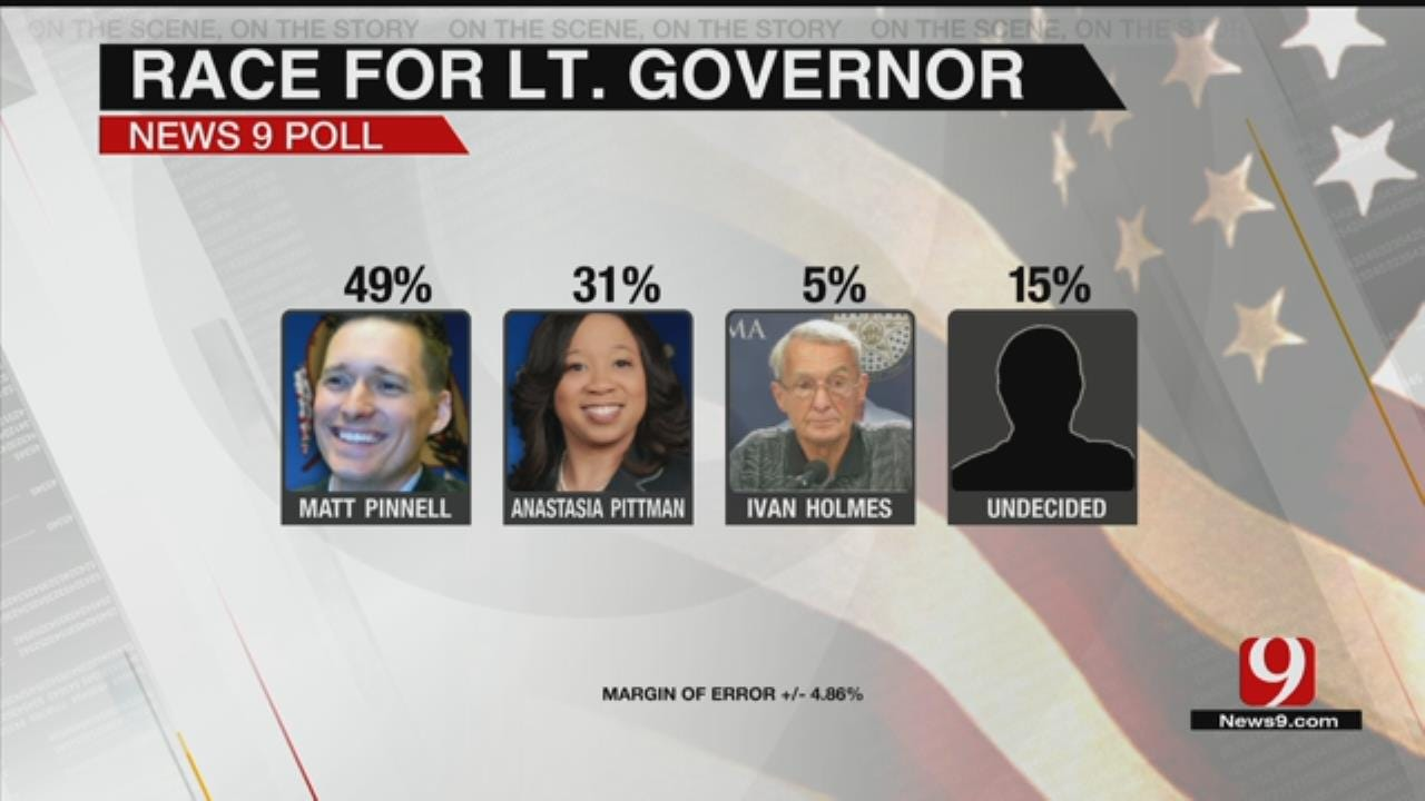 Exclusive News 9 Poll: Lt. Governor Race