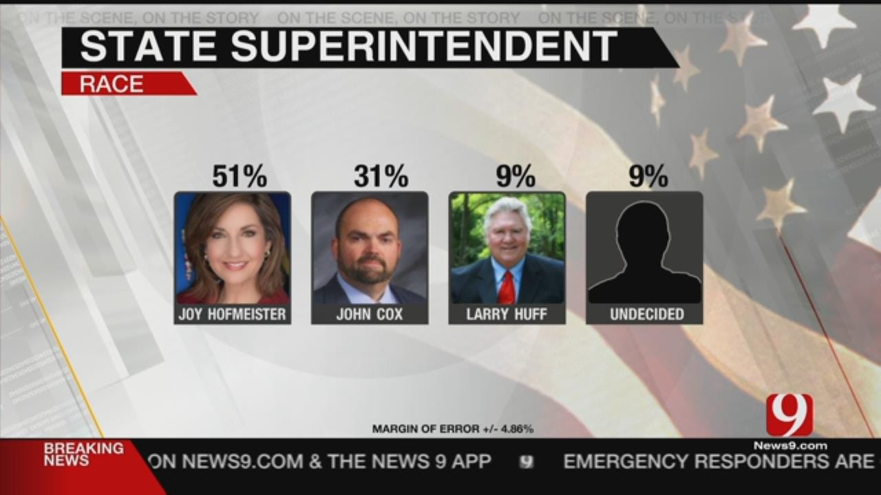 Exclusive News 9 Poll: State Superintendent Race