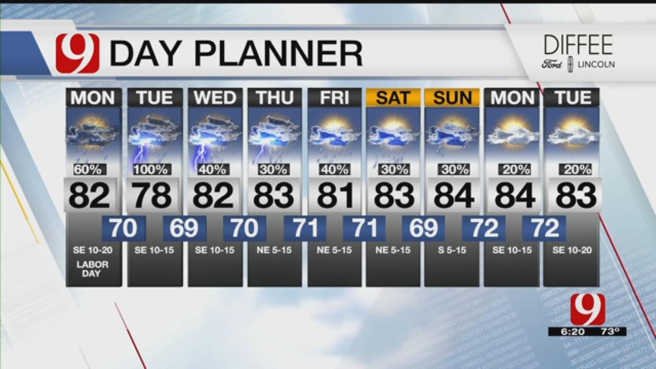 Monday Out The Door Forecast For September 3, 2018