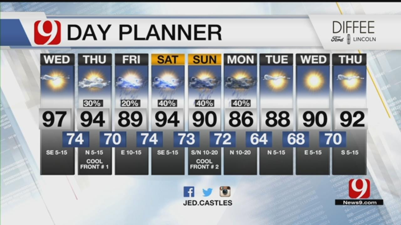 Wednesday Out The Door Forecast For July 25, 2018