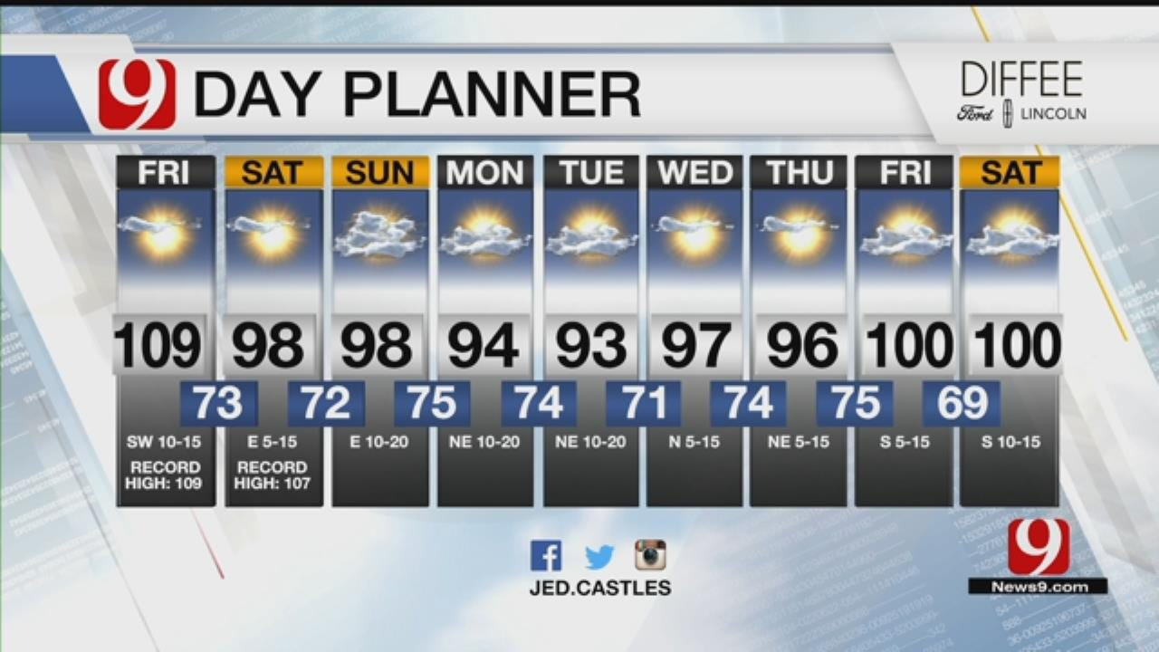 Friday Out The Door Forecast For July 20, 2018