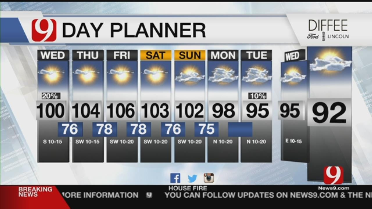 Wednesday Out The Door Forecast For July 18, 2018