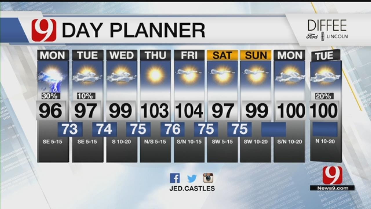 Monday Out The Door Forecast For July 16, 2018