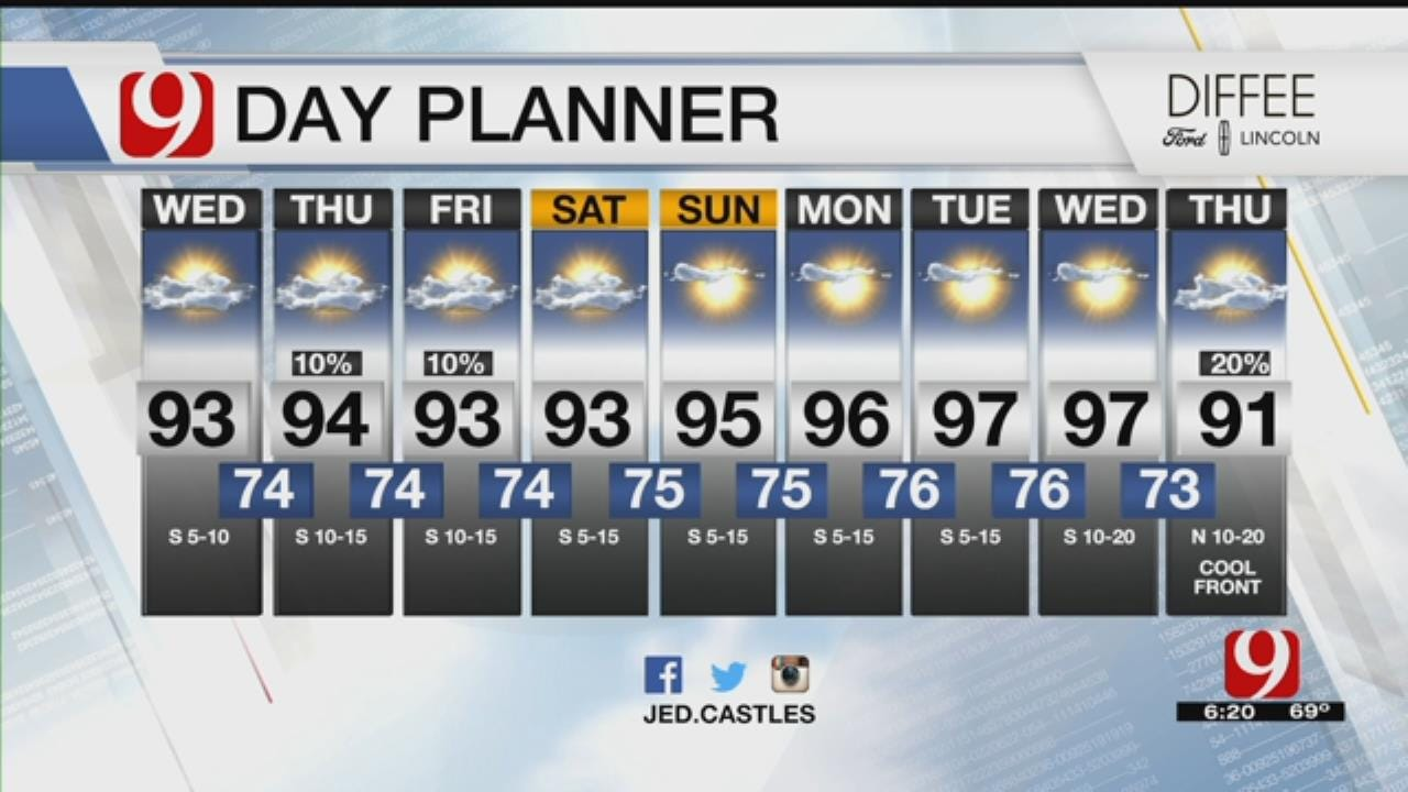 Wednesday Out The Door Forecast For July 11, 2018