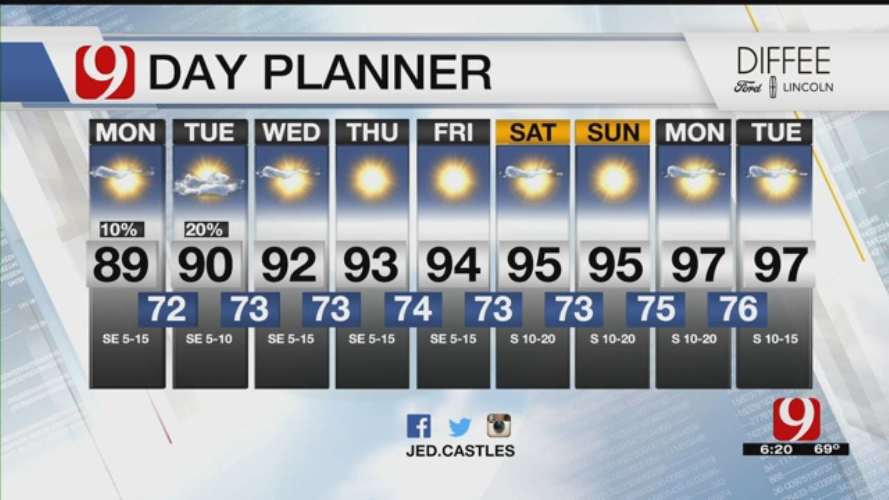 Monday Out The Door Forecast For July 9, 2018