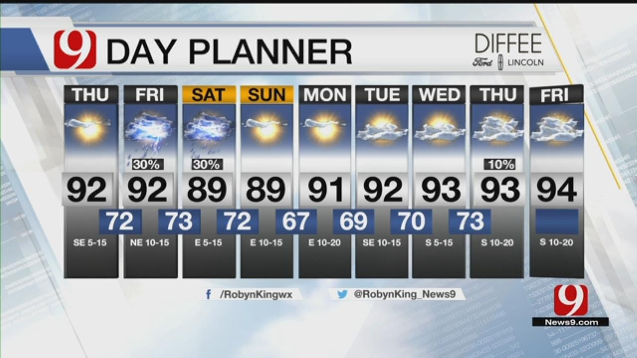 Thursday Out The Door Forecast For July 5, 2018
