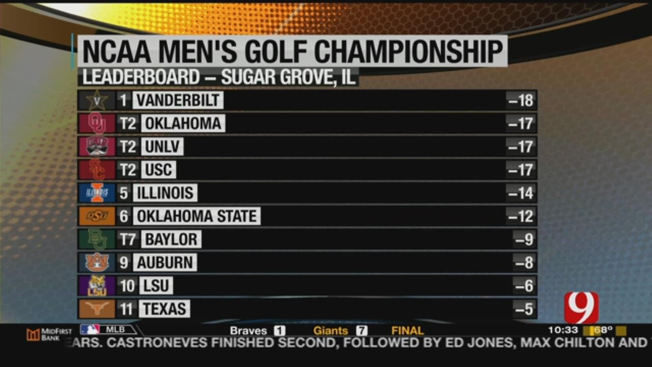NCAA Men's Golf Championships