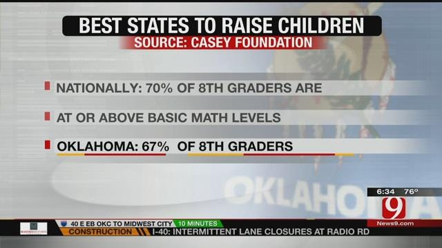 Oklahoma Ranks Low On List Of Best States To Raise A Child