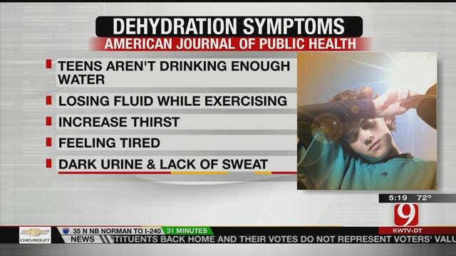 Tips To Help Spot Dehydration