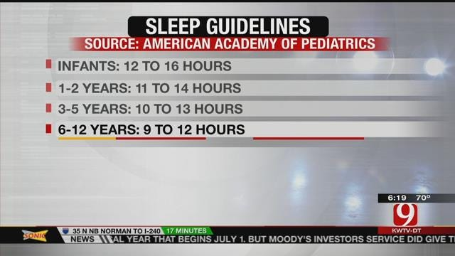 Pediatricians Endorsing New Sleep Guidelines