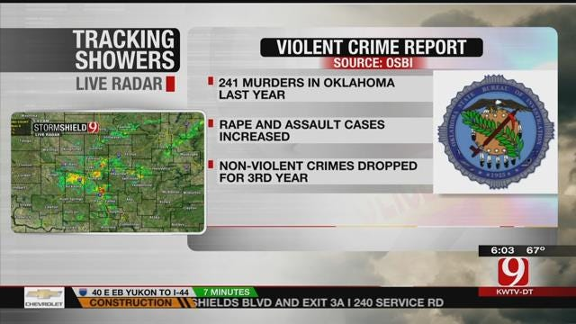 OSBI Releases New Crime Report