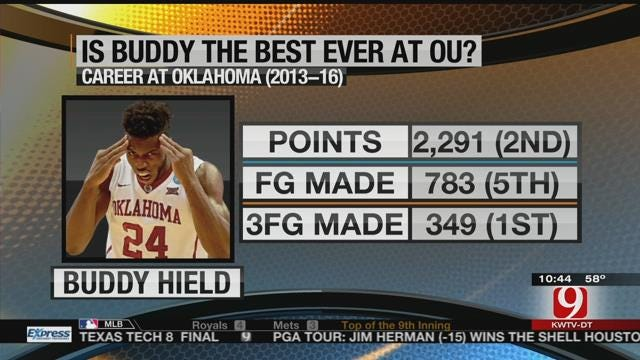 Ranking Buddy Hield In OU History