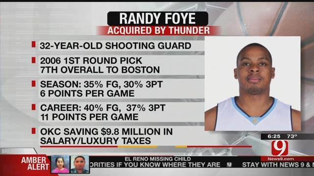 Thunder Acquire Randy Foye From Nuggets