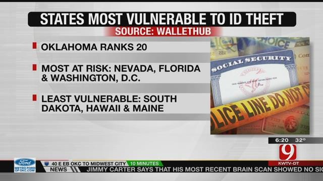 Oklahoma Ranks 20th In Vulnerability To ID Theft