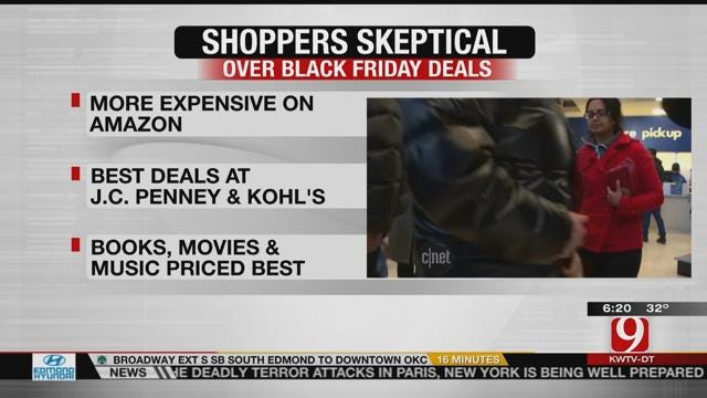 Are Those Deals On Black Friday What They Appear?