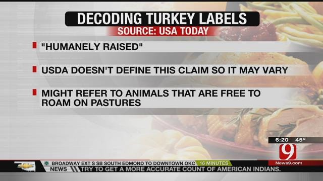 What Do The Labels On Your Thanksgiving Turkey Mean? Part I