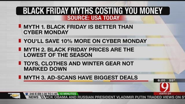 Top Shopping Myths On Black Friday Part I