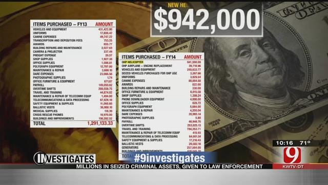 9 Investigates: OHP's Use Of The Federal Asset Forfeiture Program