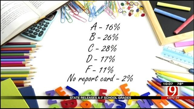 OSDE Releases 2014 'A-F Report Cards'