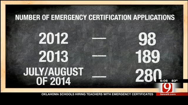 Oklahoma Schools Hiring Teachers With Emergency Certificates