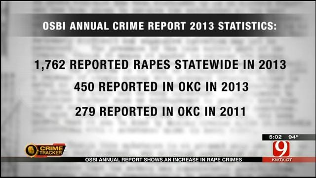 OSBI Releases 2013 Annual Crime Report