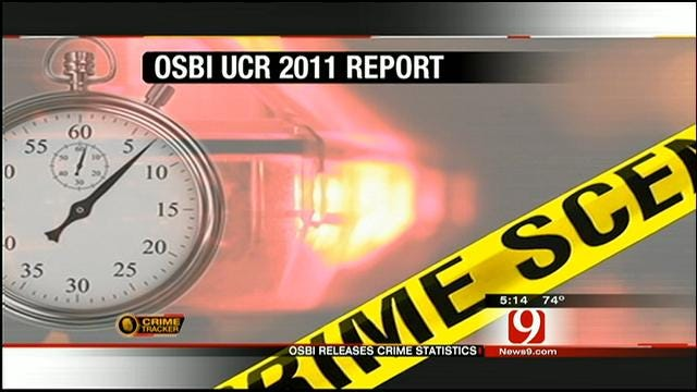 OSBI Releases Annual Crime Report For Oklahoma