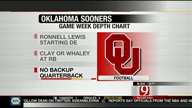OU Releases Week 1 Depth Chart