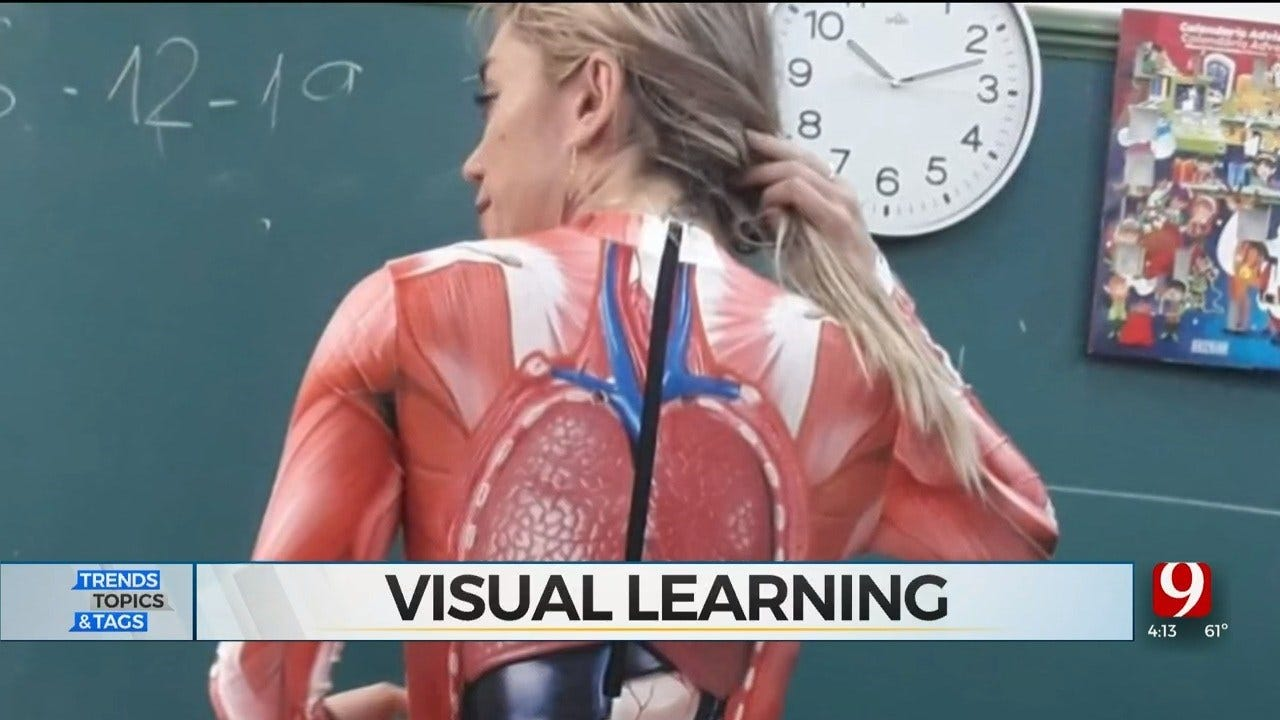 Trends, Topics & Tags: Visual Anatomy Lesson