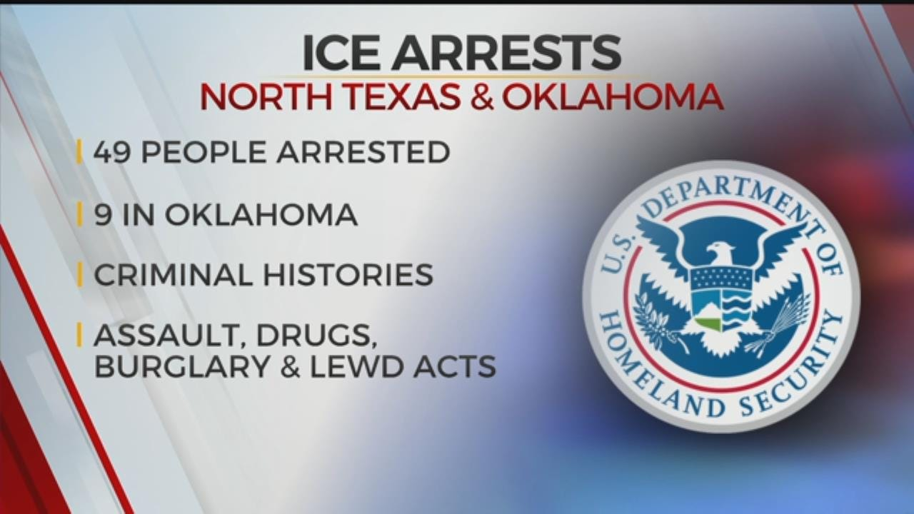 ICE Arrests 49 During 5-Day Operation Across Oklahoma, North Texas