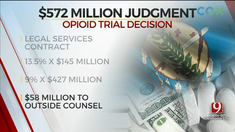 Breaking Down The Opioid Trial Payout From Johnson & Johnson