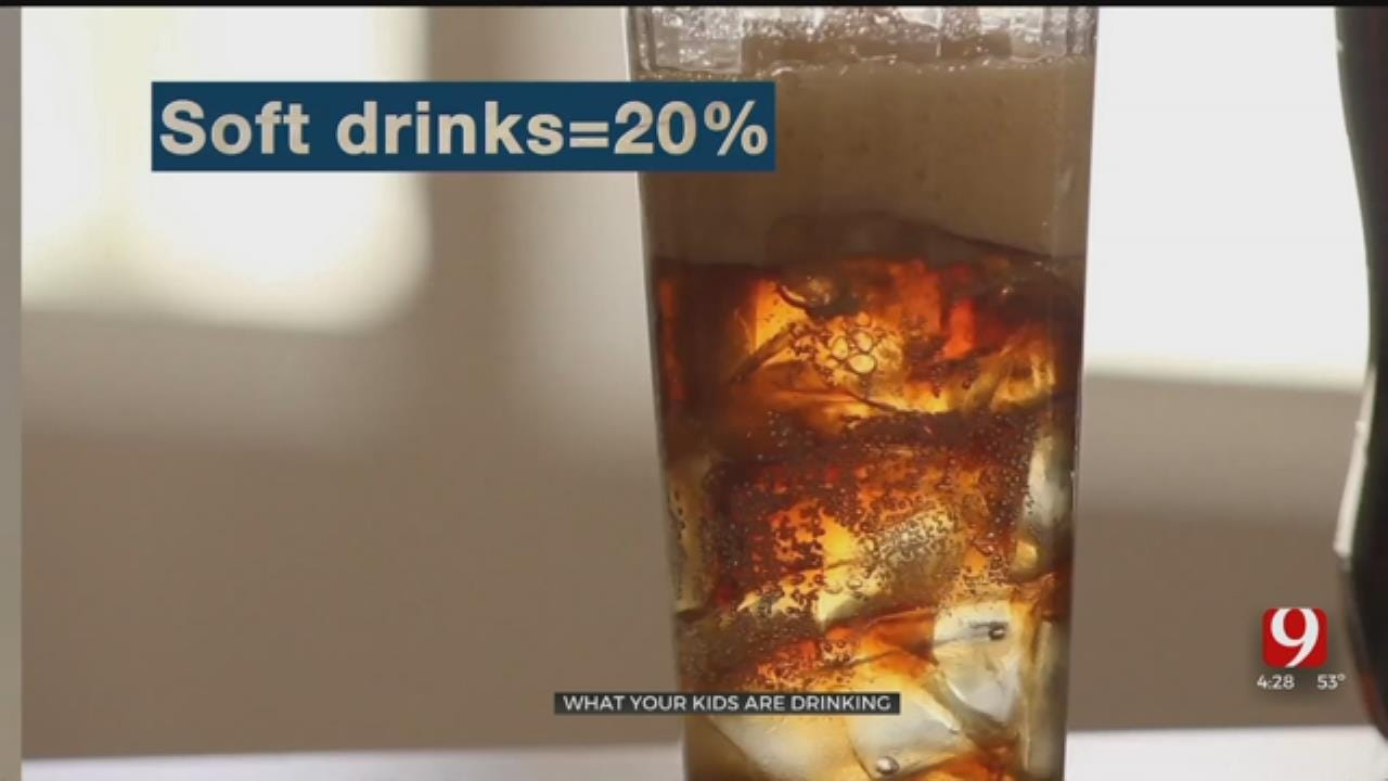 Medical Minute: Kids' Drinks