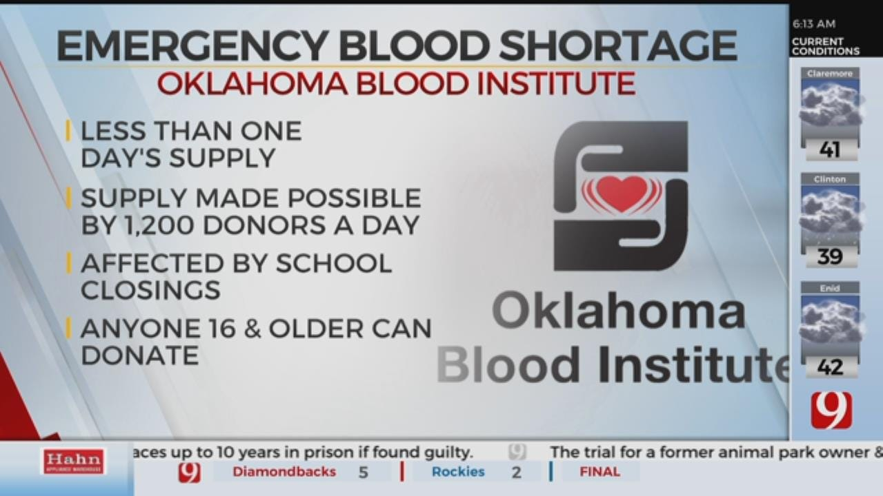 Oklahoma Blood Institute Makes Urgent Call For Donors